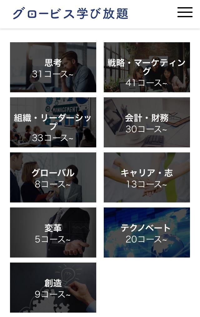 globis-category