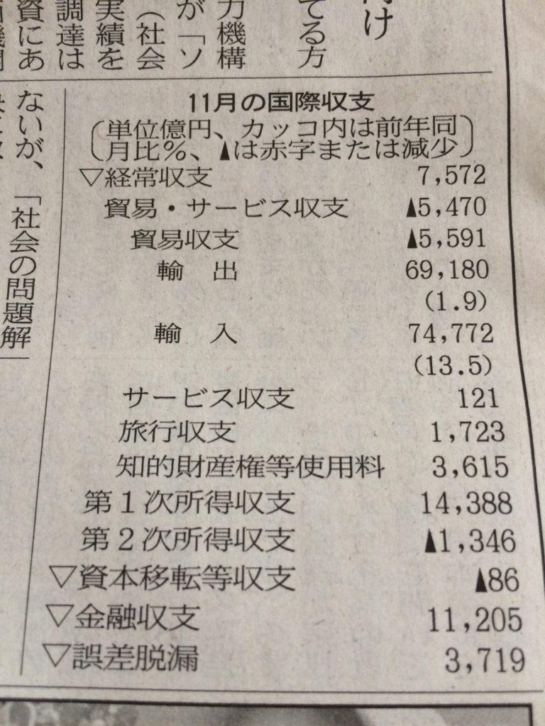 nikkei-foreign-trade